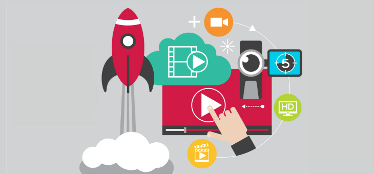 video marketing y cpa youtube