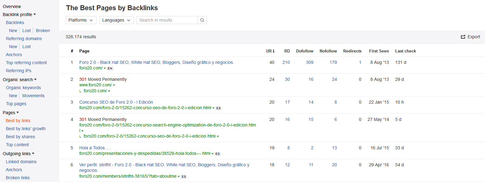 pages Ahrefs gratis